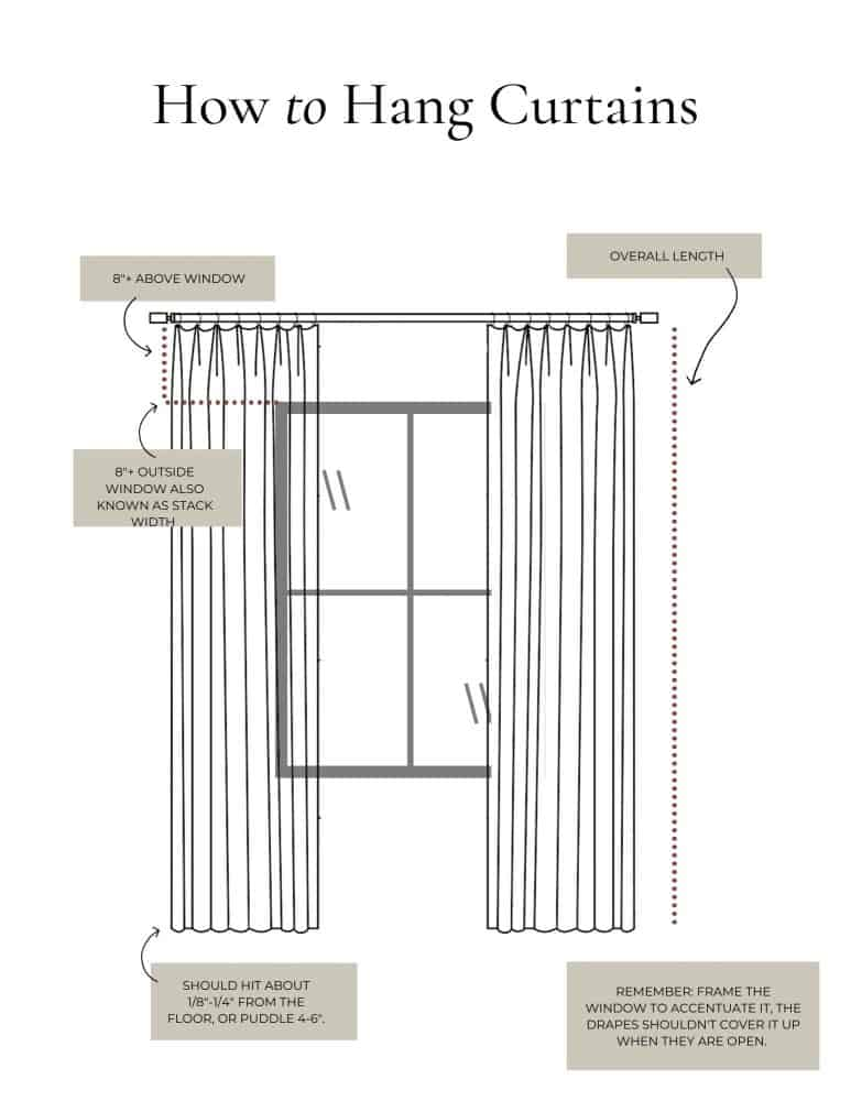 Infographic: How to Hang Curtains