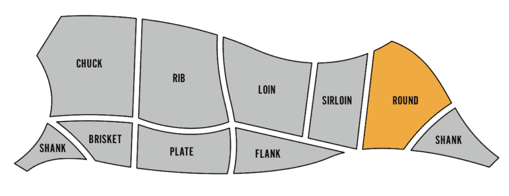 Infographic of Beef cuts highlighting the round.
